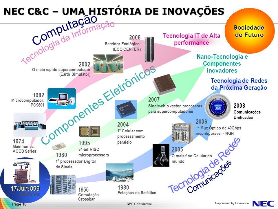 NEC Confidential Page 10 Fundação da NEC Co. 17/Jul/1899 Sociedade do Futuro 1995 64-bit RISC microprocessors 1980 1º processador Digital de Sinais Te