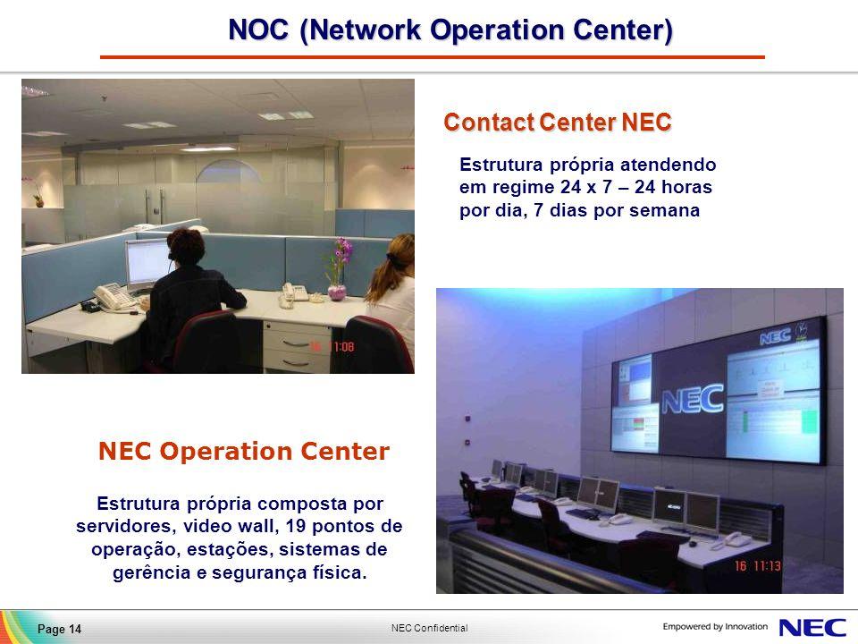 NEC Confidential Page 14 NOC (Network Operation Center) Contact Center NEC NEC Operation Center Estrutura própria composta por servidores, video wall,