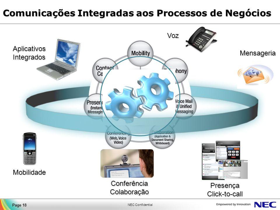NEC Confidential Page 18 Comunicações Integradas aos Processos de Negócios Mobilidade ConferênciaColaboração PresençaClick-to-call Mensageria Voz Apli