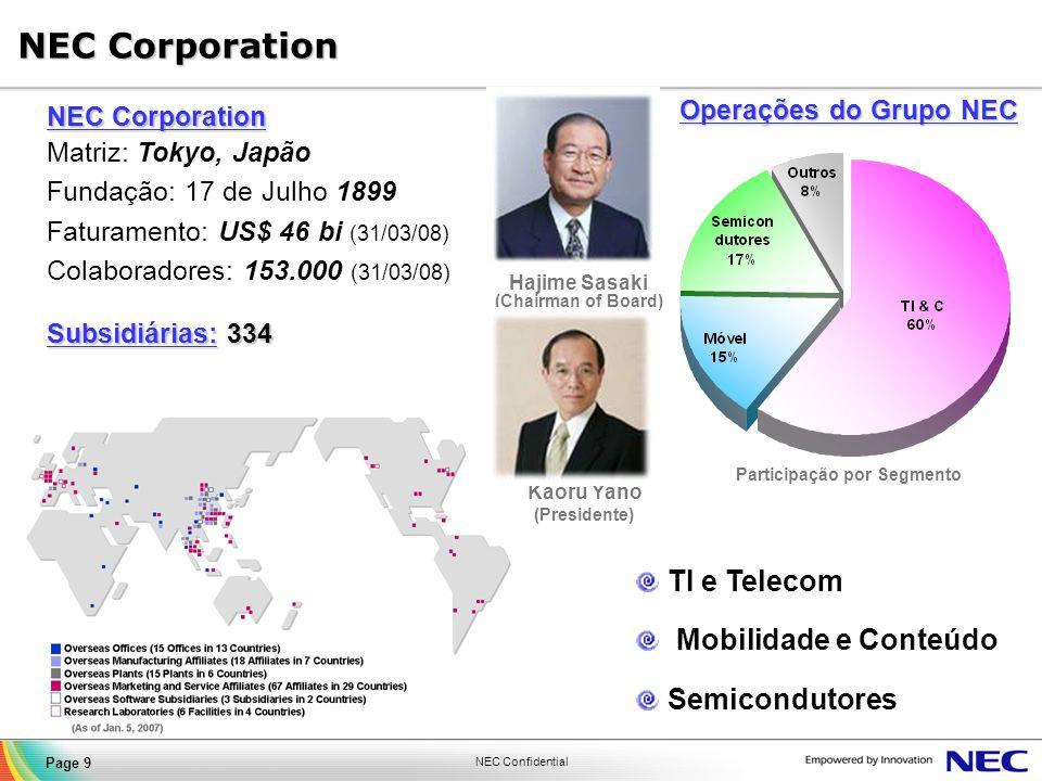 NEC Confidential Page 9 Participação por Segmento Operações do Grupo NEC TI e Telecom Mobilidade e Conteúdo Semicondutores NEC Corporation NEC Corpora