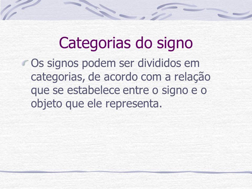 Categorias do signo Ícones: relacionam-se ao objeto por analogia ou semelhança.