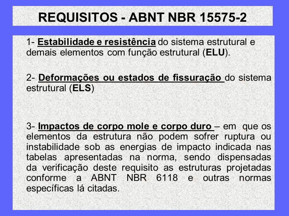 REQUISITOS - ABNT NBR 15575-2 1- Estabilidade e resistência do sistema estrutural e demais elementos com função estrutural (ELU). 2- Deformações ou es