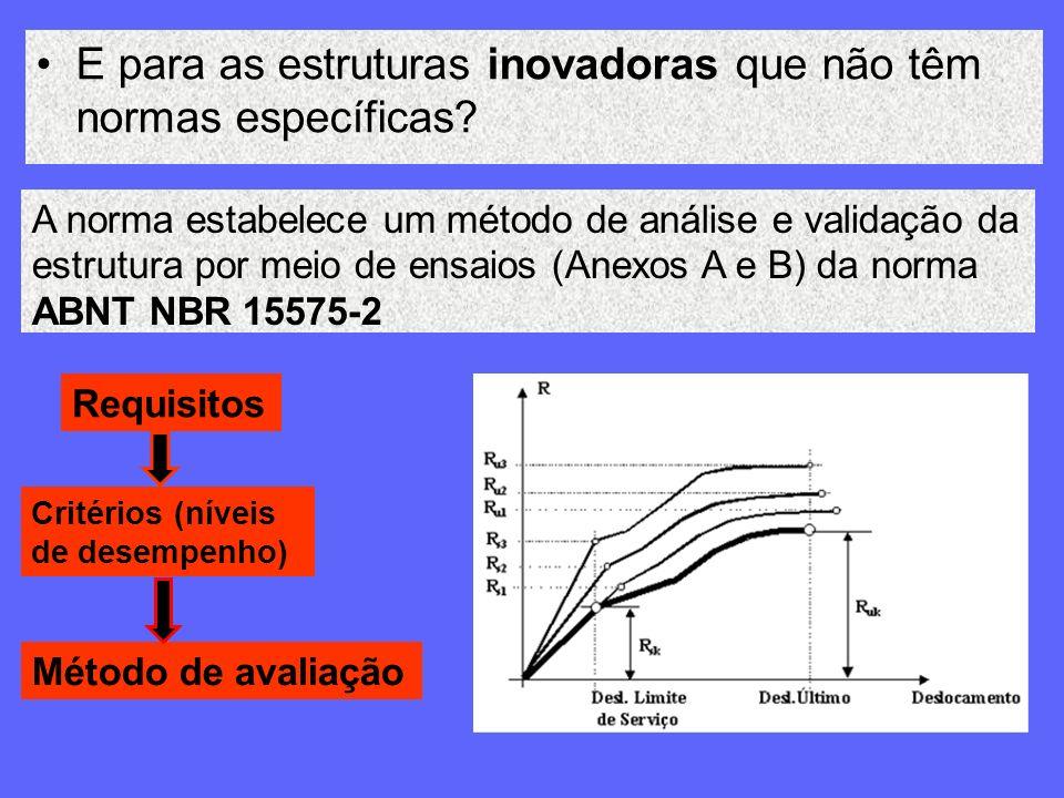 E para as estruturas inovadoras que não têm normas específicas? A norma estabelece um método de análise e validação da estrutura por meio de ensaios (