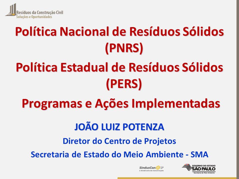 Política Nacional de Resíduos Sólidos (PNRS) Política Estadual de Resíduos Sólidos (PERS) Programas e Ações Implementadas Programas e Ações Implementa