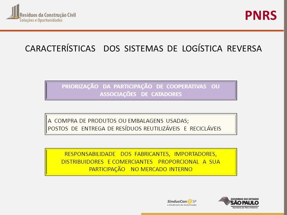 PNRS CARACTERÍSTICAS DOS SISTEMAS DE LOGÍSTICA REVERSA PRIORIZAÇÃO DA PARTICIPAÇÃO DE COOPERATIVAS OU ASSOCIAÇÕES DE CATADORES RESPONSABILIDADE DOS FA