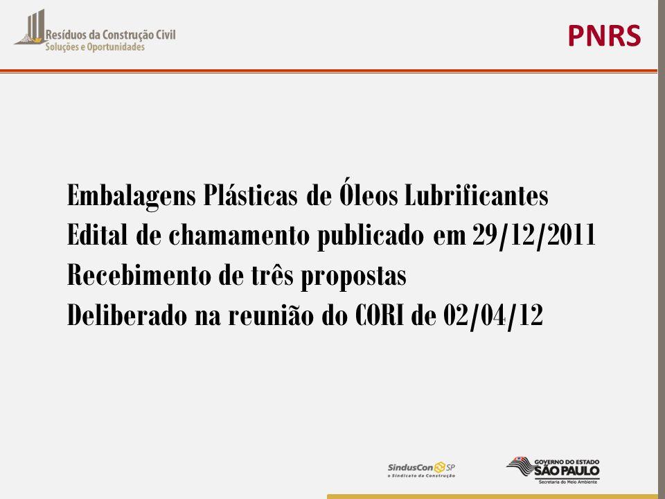 Embalagens Plásticas de Óleos Lubrificantes Edital de chamamento publicado em 29/12/2011 Recebimento de três propostas Deliberado na reunião do CORI d