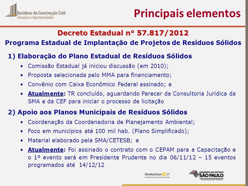 Principais elementos 1) Elaboração do Plano Estadual de Resíduos Sólidos Comissão Estadual já iniciou discussão (em 2010); Proposta selecionada pelo M