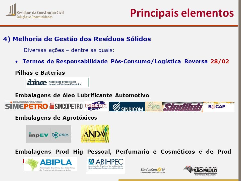 4) Melhoria de Gestão dos Resíduos Sólidos Diversas ações – dentre as quais: Termos de Responsabilidade Pós-Consumo/Logística Reversa 28/02 Pilhas e B