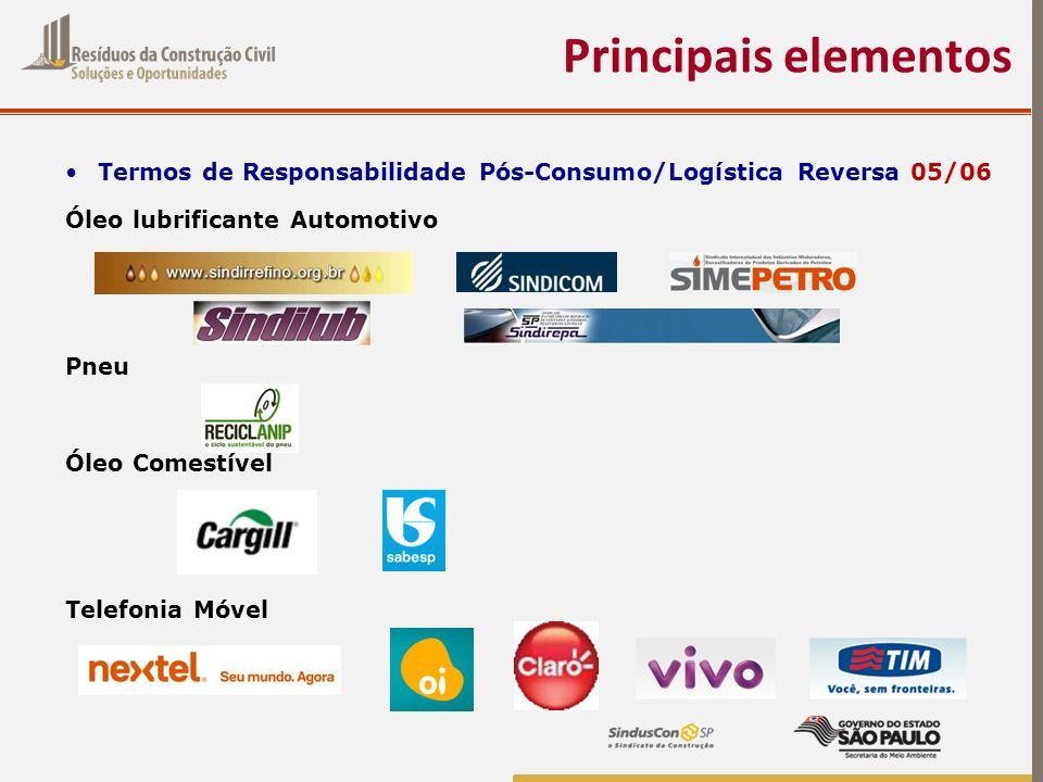 Termos de Responsabilidade Pós-Consumo/Logística Reversa 05/06 Óleo lubrificante Automotivo Pneu Óleo Comestível Telefonia Móvel Principais elementos