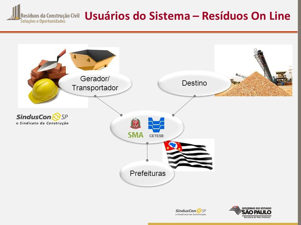 Usuários do Sistema – Resíduos On Line Gerador/ Transportador Destino Prefeituras