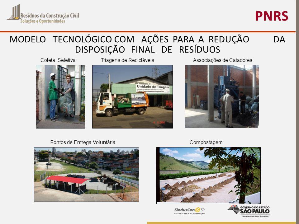 PNRS MODELO TECNOLÓGICO COM AÇÕES PARA A REDUÇÃO DA DISPOSIÇÃO FINAL DE RESÍDUOS Construção de Galpões de Triagem Apoio a Programas de Coleta Seletiva Construção de Centros de Reciclagem de RCD Construção de Aterros Sanitários