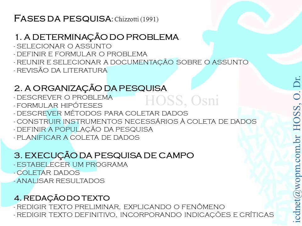 icdnet@wopm.com.br HOSS, O. Dr. HOSS, Osni Fases da pesquisa : Chizzotti (1991) 1. A DETERMINAÇÃO DO PROBLEMA - SELECIONAR O ASSUNTO - DEFINIR E FORMU