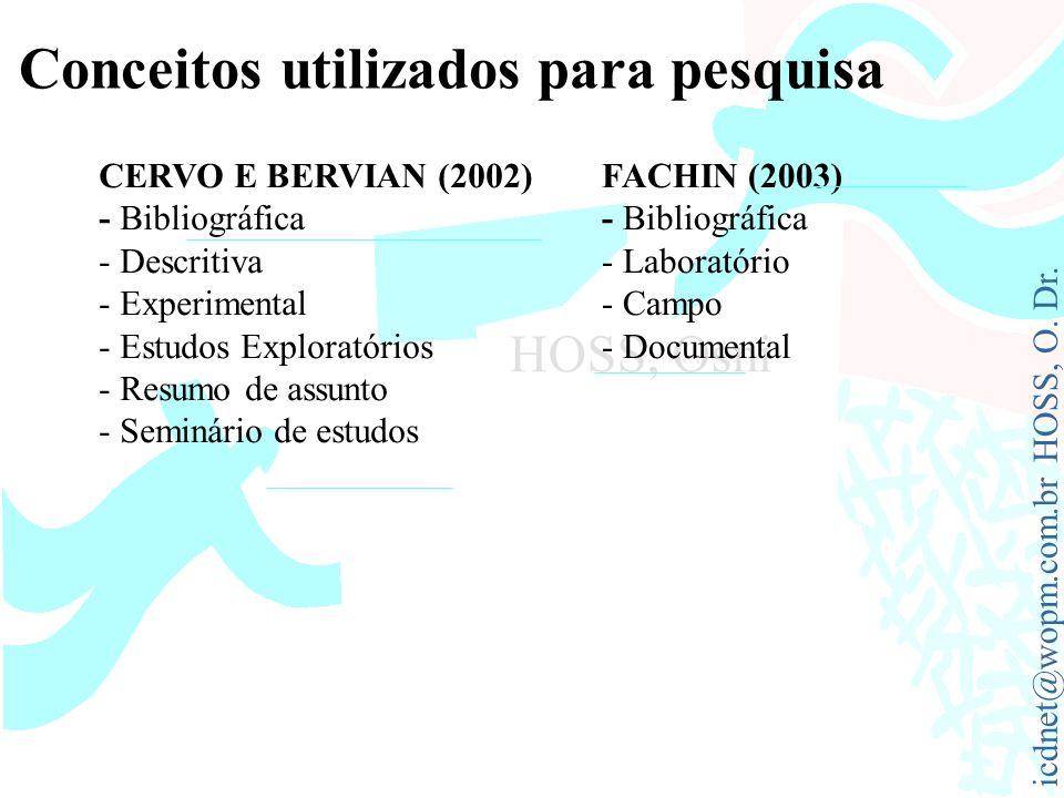 icdnet@wopm.com.br HOSS, O. Dr. HOSS, Osni FACHIN (2003) - Bibliográfica - Laboratório - Campo - Documental CERVO E BERVIAN (2002) - Bibliográfica - D