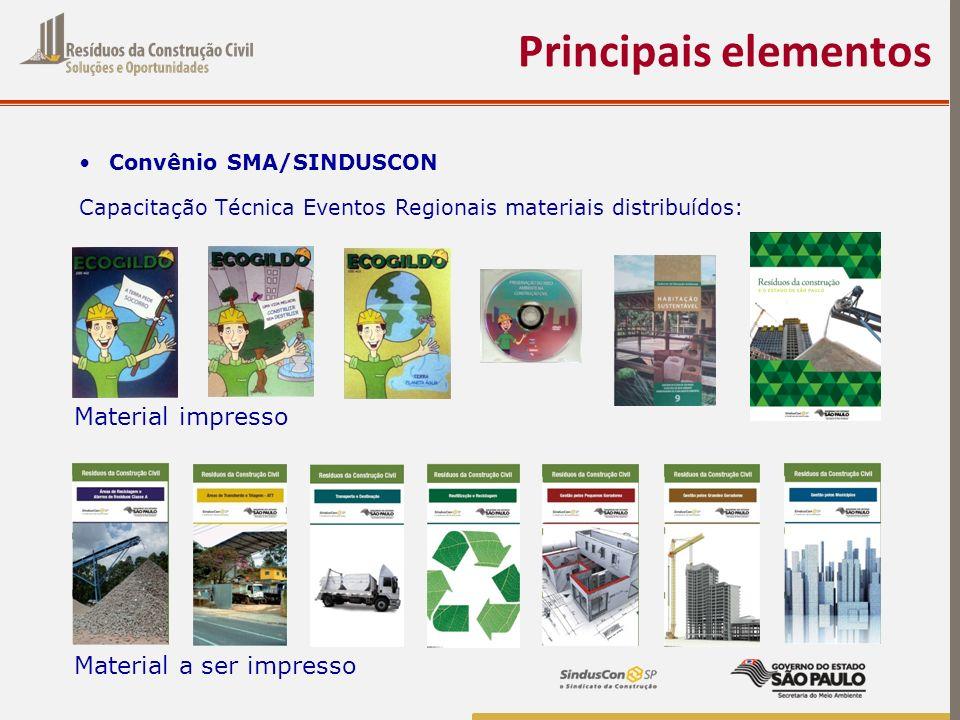 Convênio SMA/SINDUSCON Capacitação Técnica Eventos Regionais materiais distribuídos: Principais elementos Material impresso Material a ser impresso