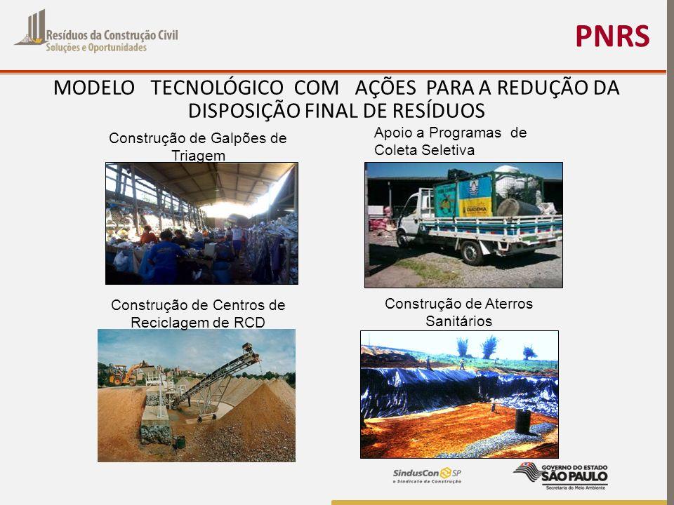 PNRS MODELO TECNOLÓGICO COM AÇÕES PARA A REDUÇÃO DA DISPOSIÇÃO FINAL DE RESÍDUOS Construção de Galpões de Triagem Apoio a Programas de Coleta Seletiva