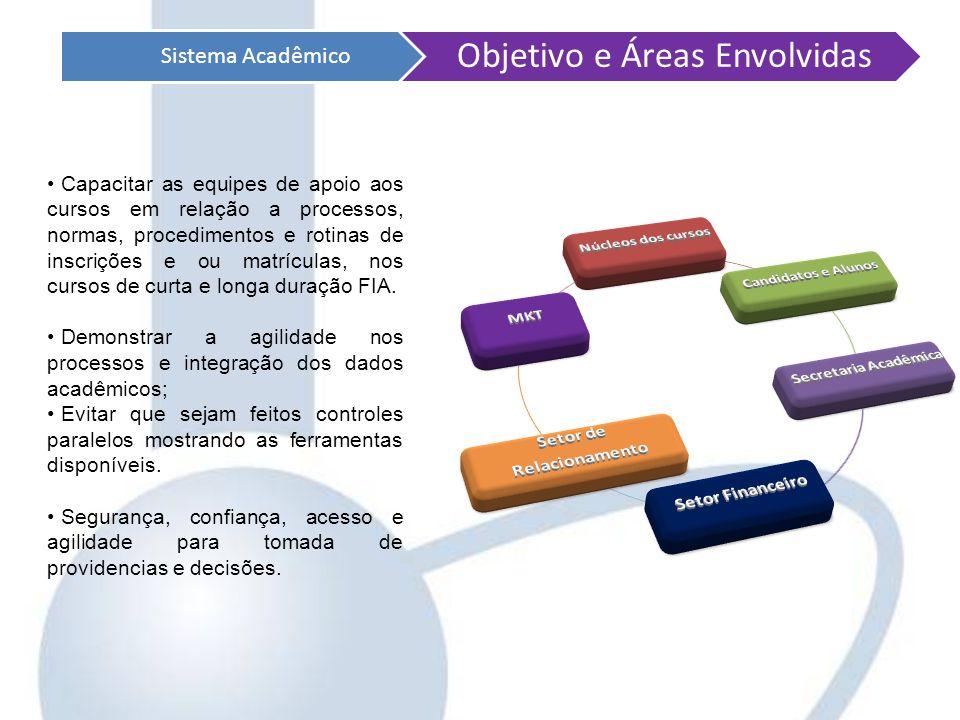 Capacitar as equipes de apoio aos cursos em relação a processos, normas, procedimentos e rotinas de inscrições e ou matrículas, nos cursos de curta e