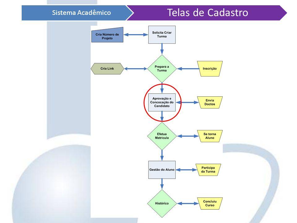 Sistema Acadêmico Telas de Cadastro
