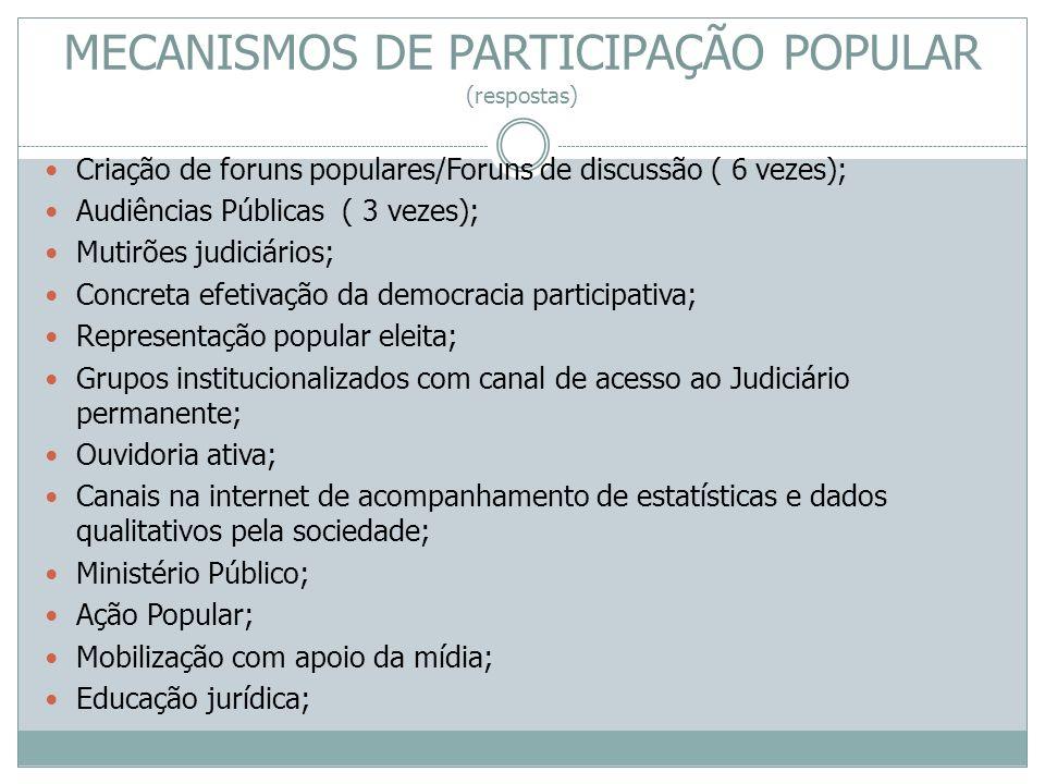MECANISMOS DE PARTICIPAÇÃO POPULAR (respostas) Criação de foruns populares/Foruns de discussão ( 6 vezes); Audiências Públicas ( 3 vezes); Mutirões ju