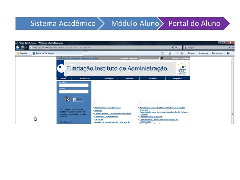 Sistema AcadêmicoMódulo AlunoPortal do Aluno