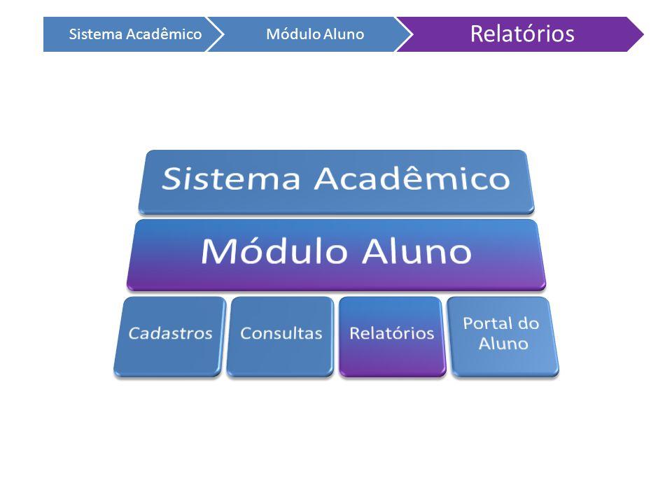 Sistema AcadêmicoMódulo Aluno Relatórios