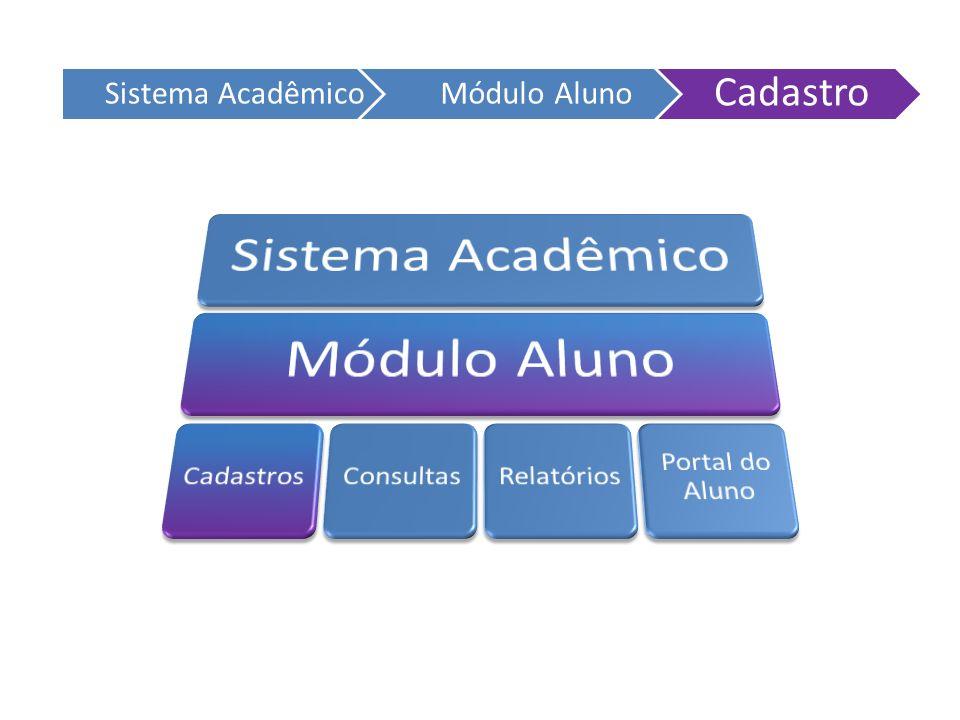 Sistema AcadêmicoMódulo AlunoCadastro de Aulas