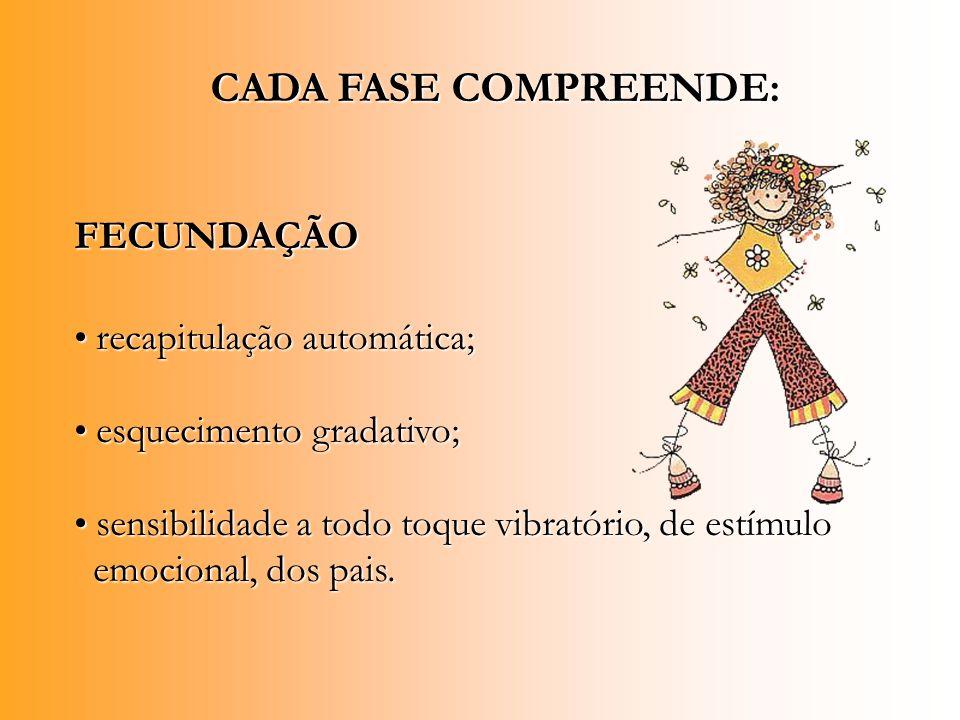 FECUNDAÇÃO recapitulação automática; recapitulação automática; esquecimento gradativo; esquecimento gradativo; sensibilidade a todo toque vibratório, de estímulo sensibilidade a todo toque vibratório, de estímulo emocional, dos pais.