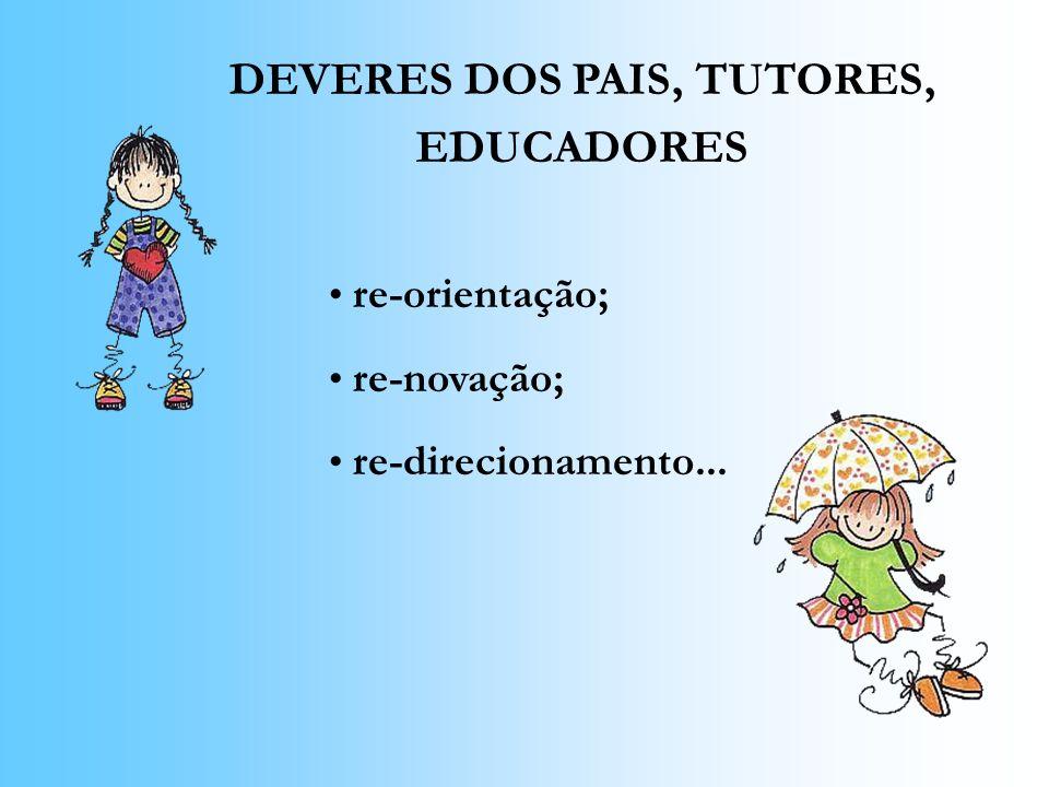 re-orientação; re-novação; re-direcionamento... DEVERES DOS PAIS, TUTORES, EDUCADORES