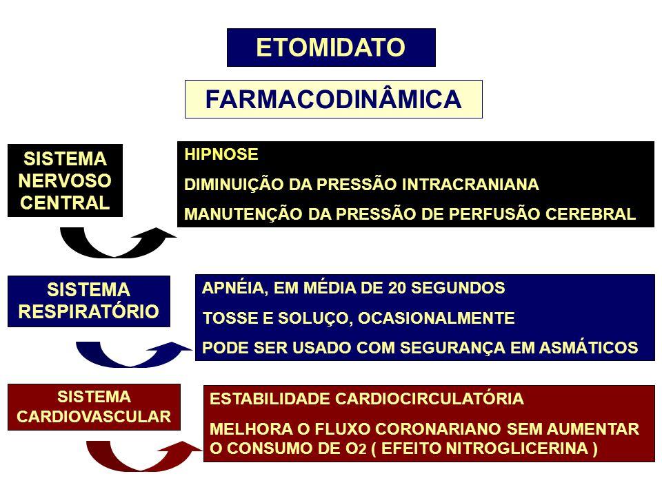 ETOMIDATO FARMACODINÂMICA SISTEMA NERVOSO CENTRAL HIPNOSE DIMINUIÇÃO DA PRESSÃO INTRACRANIANA MANUTENÇÃO DA PRESSÃO DE PERFUSÃO CEREBRAL SISTEMA RESPI