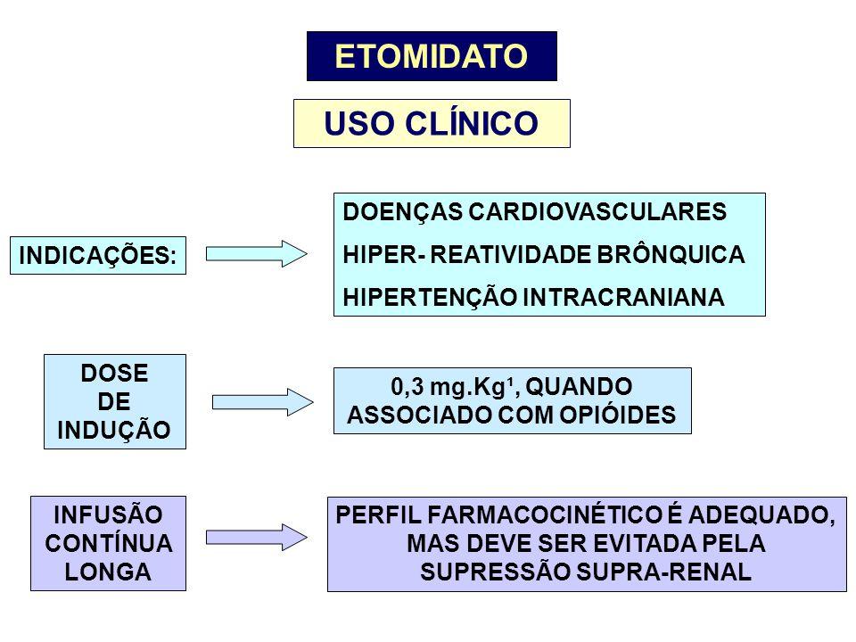 ETOMIDATO USO CLÍNICO INDICAÇÕES: DOENÇAS CARDIOVASCULARES HIPER- REATIVIDADE BRÔNQUICA HIPERTENÇÃO INTRACRANIANA DOSE DE INDUÇÃO 0,3 mg.Kg¹, QUANDO
