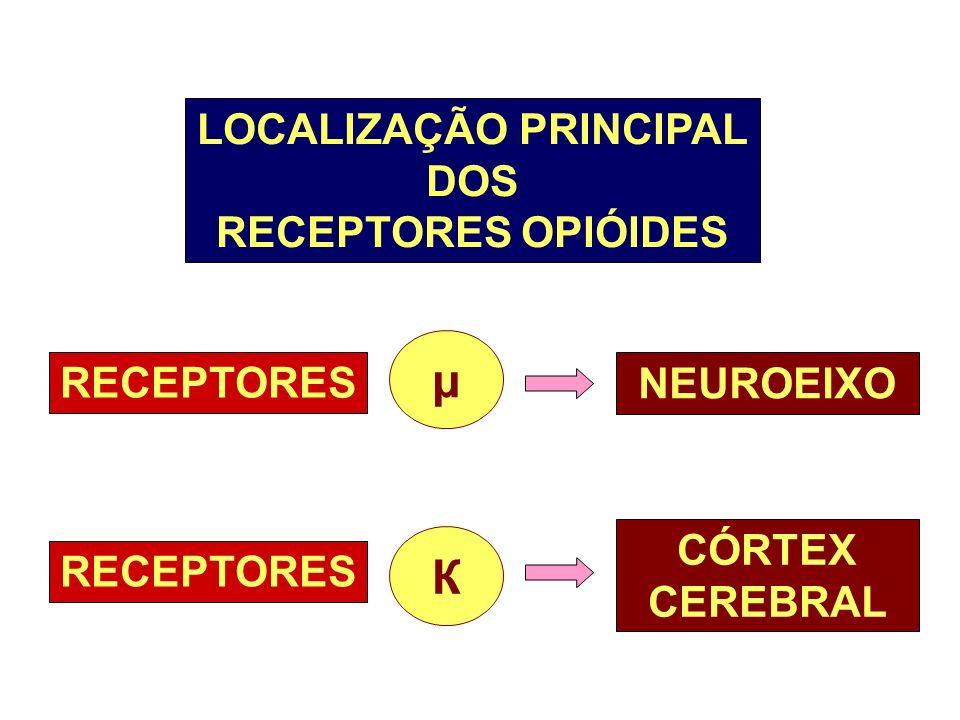 RECEPTORES μ К NEUROEIXO CÓRTEX CEREBRAL LOCALIZAÇÃO PRINCIPAL DOS RECEPTORES OPIÓIDES