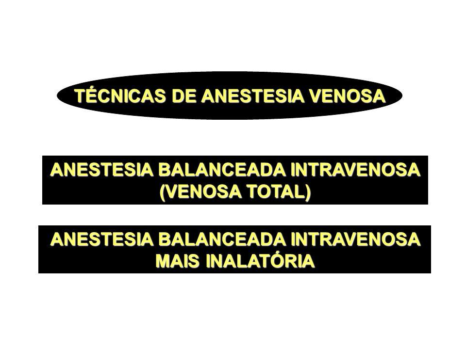 TÉCNICAS DE ANESTESIA VENOSA ANESTESIA BALANCEADA INTRAVENOSA (VENOSA TOTAL) ANESTESIA BALANCEADA INTRAVENOSA MAIS INALATÓRIA