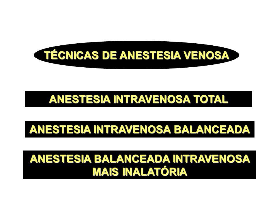 TÉCNICAS DE ANESTESIA VENOSA ANESTESIA INTRAVENOSA TOTAL ANESTESIA INTRAVENOSA BALANCEADA ANESTESIA BALANCEADA INTRAVENOSA MAIS INALATÓRIA