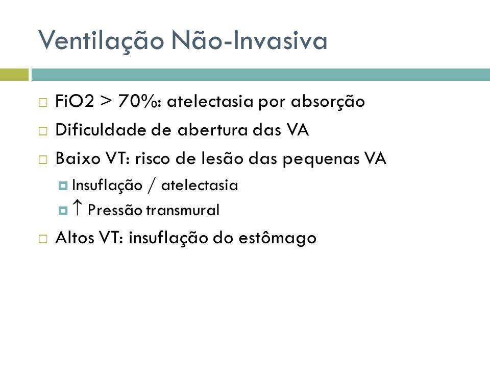Ventilação Não-Invasiva FiO2 > 70%: atelectasia por absorção Dificuldade de abertura das VA Baixo VT: risco de lesão das pequenas VA Insuflação / atel