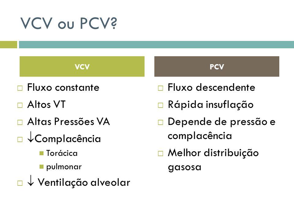 VCV ou PCV? Fluxo constante Altos VT Altas Pressões VA Complacência Torácica pulmonar Ventilação alveolar Fluxo descendente Rápida insuflação Depende