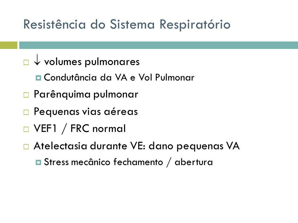 Resistência do Sistema Respiratório volumes pulmonares Condutância da VA e Vol Pulmonar Parênquima pulmonar Pequenas vias aéreas VEF1 / FRC normal Ate