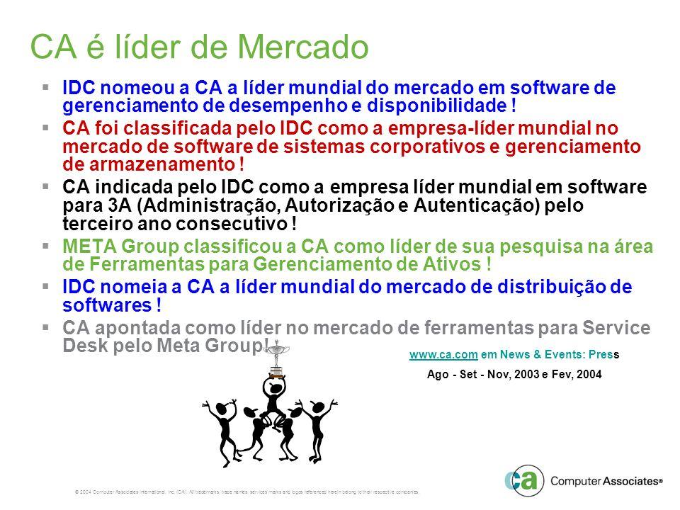 © 2004 Computer Associates International, Inc.(CA).