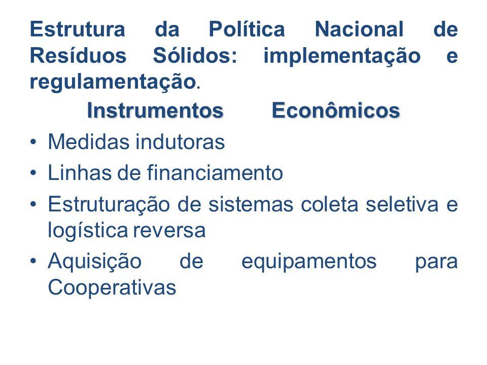 Estrutura da Política Nacional de Resíduos Sólidos: implementação e regulamentação. Instrumentos Econômicos Medidas indutoras Linhas de financiamento