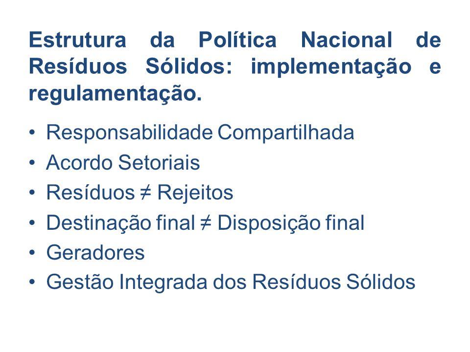 Estrutura da Política Nacional de Resíduos Sólidos: implementação e regulamentação. Responsabilidade Compartilhada Acordo Setoriais Resíduos Rejeitos