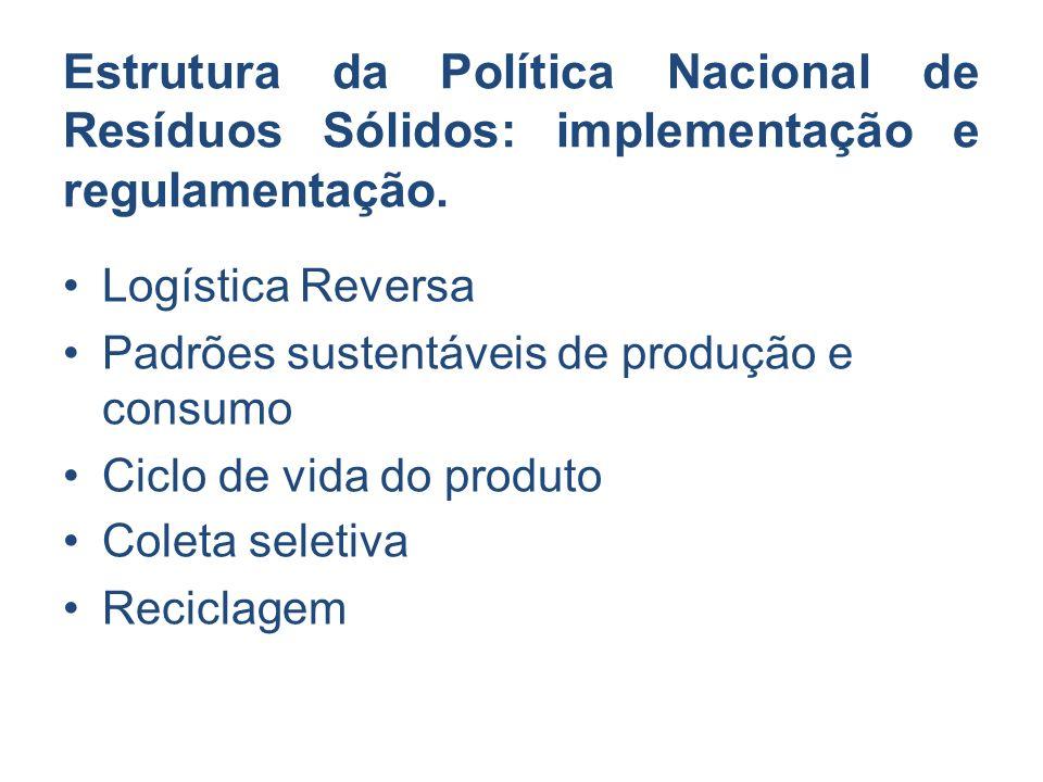 Estrutura da Política Nacional de Resíduos Sólidos: implementação e regulamentação. Logística Reversa Padrões sustentáveis de produção e consumo Ciclo
