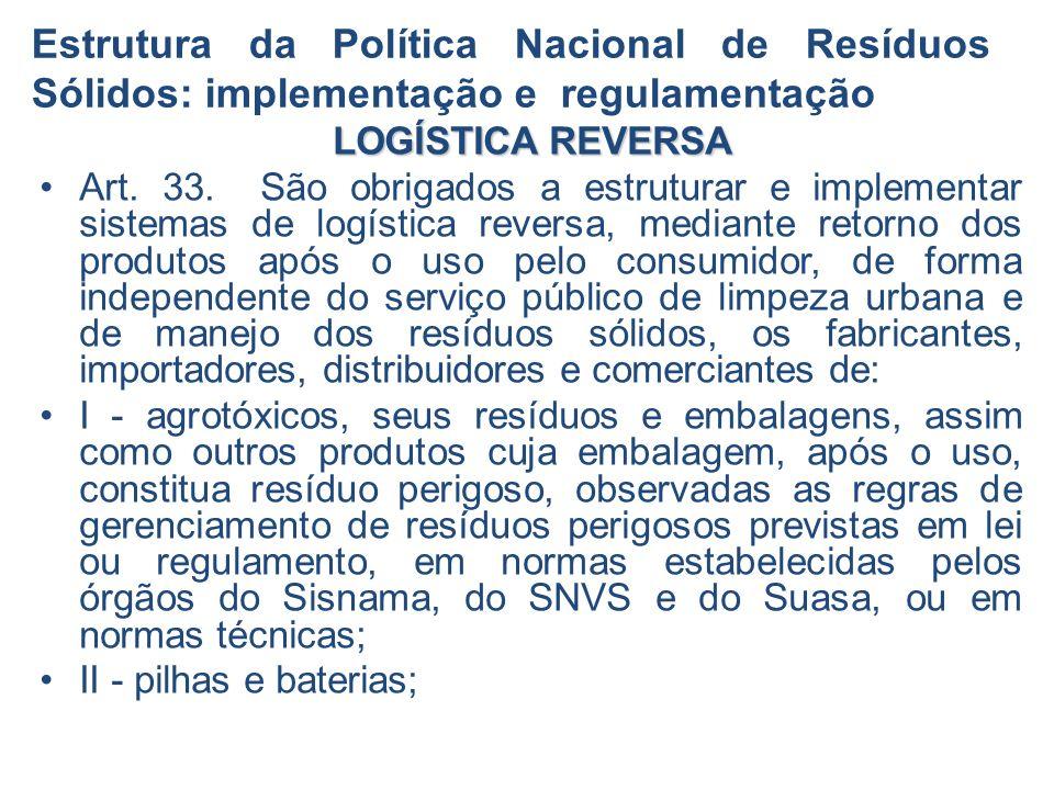 Estrutura da Política Nacional de Resíduos Sólidos: implementação e regulamentação LOGÍSTICA REVERSA Art. 33. São obrigados a estruturar e implementar