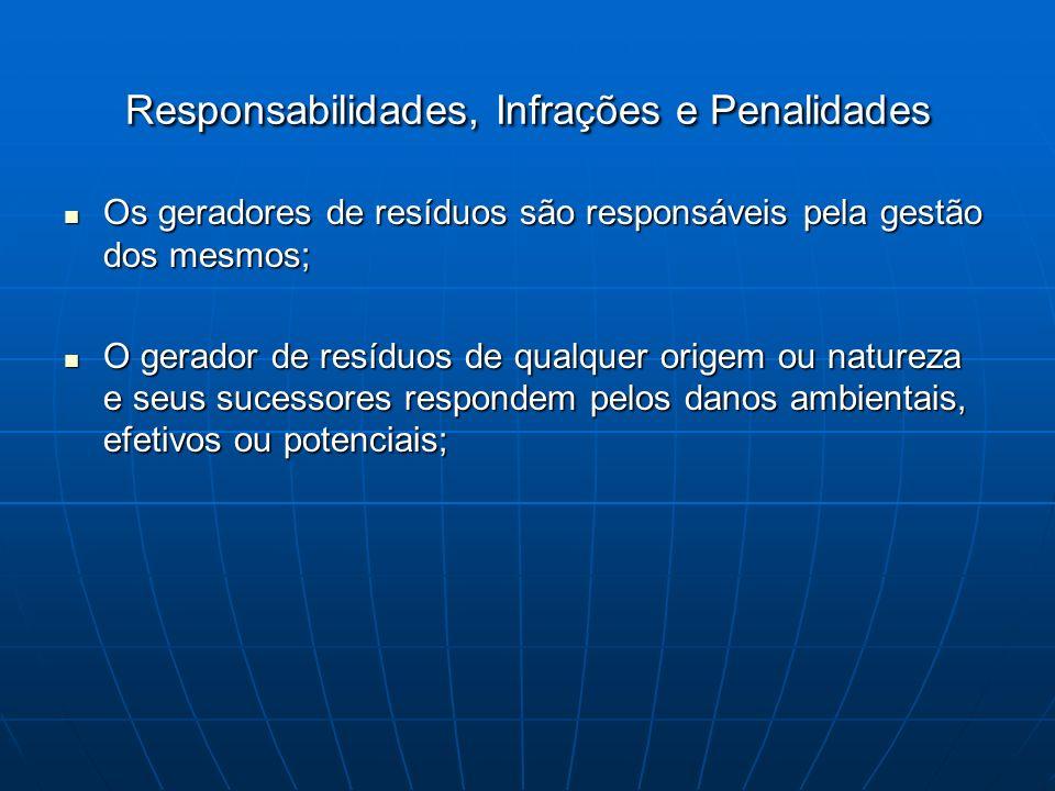 Responsabilidades, Infrações e Penalidades Os geradores de resíduos são responsáveis pela gestão dos mesmos; Os geradores de resíduos são responsáveis