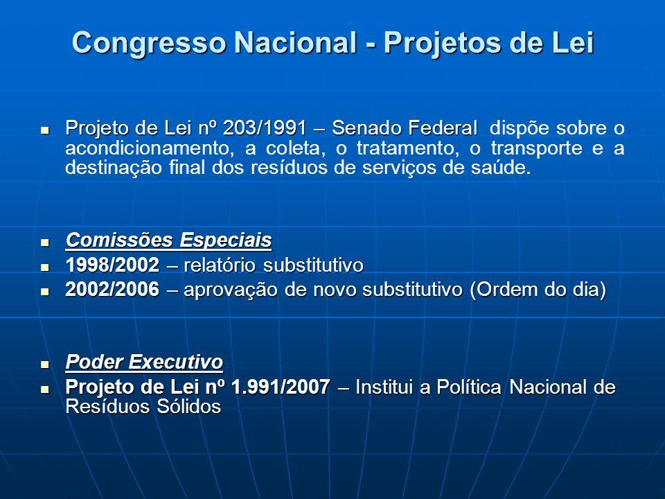 Congresso Nacional - Projetos de Lei Projeto de Lei nº 203/1991 – Senado Federal Projeto de Lei nº 203/1991 – Senado Federal dispõe sobre o acondicion