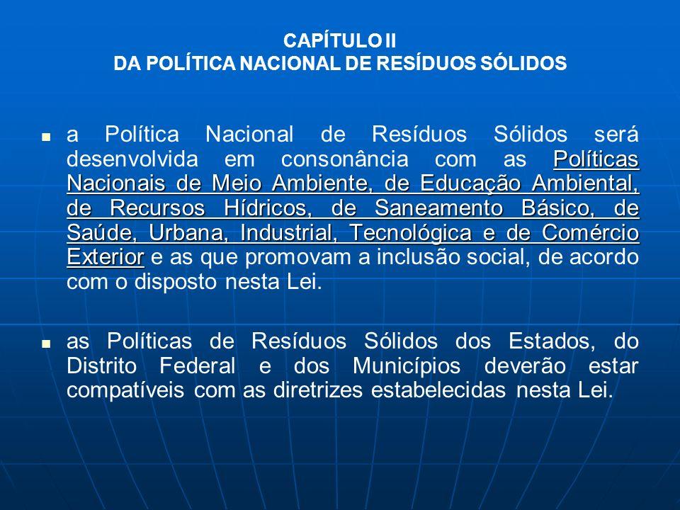 CAPÍTULO II DA POLÍTICA NACIONAL DE RESÍDUOS SÓLIDOS Políticas Nacionais de Meio Ambiente, de Educação Ambiental, de Recursos Hídricos, de Saneamento