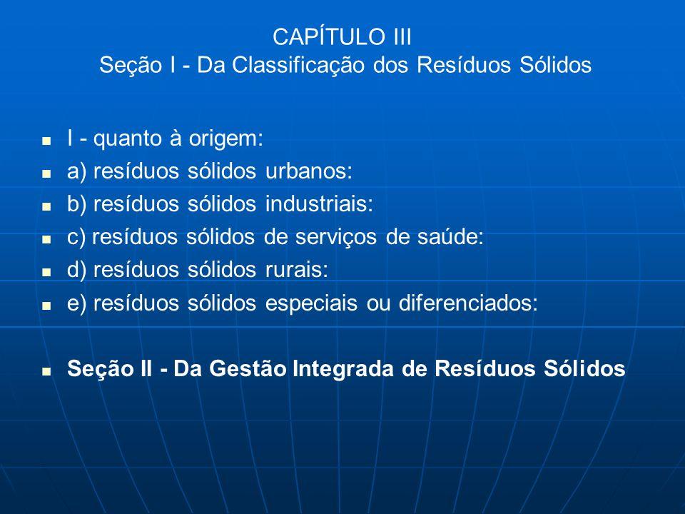 CAPÍTULO III Seção I - Da Classificação dos Resíduos Sólidos I - quanto à origem: a) resíduos sólidos urbanos: b) resíduos sólidos industriais: c) res