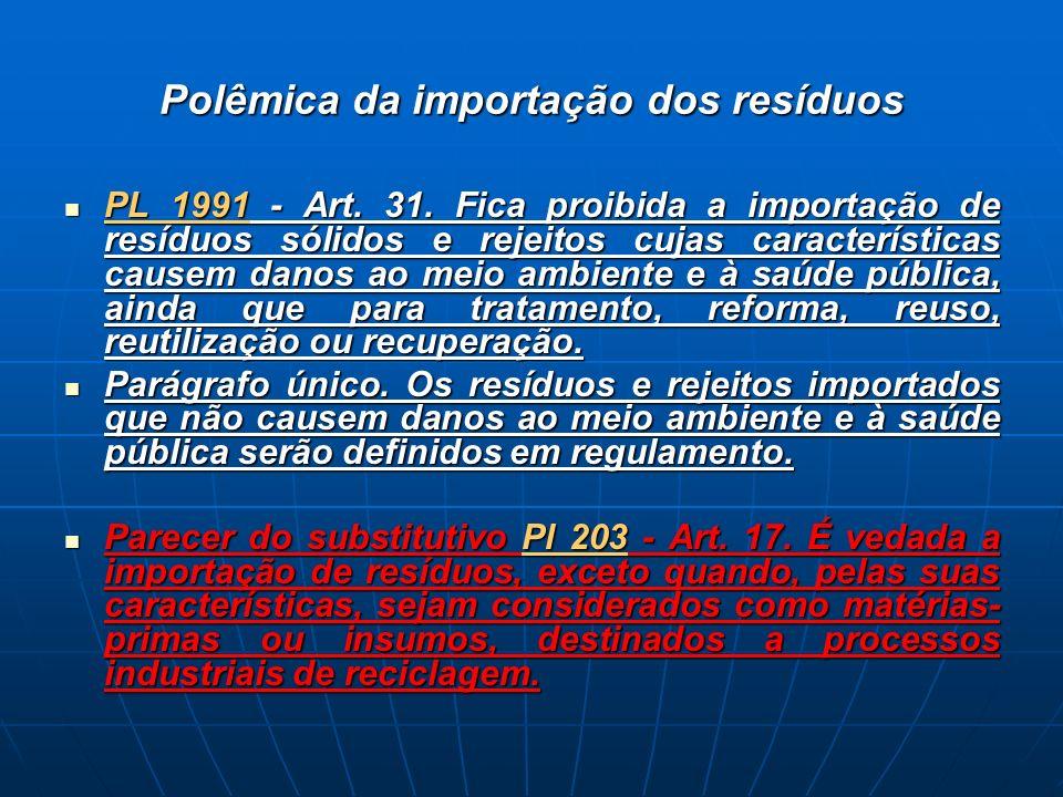 Polêmica da importação dos resíduos PL 1991 - Art. 31. Fica proibida a importação de resíduos sólidos e rejeitos cujas características causem danos ao