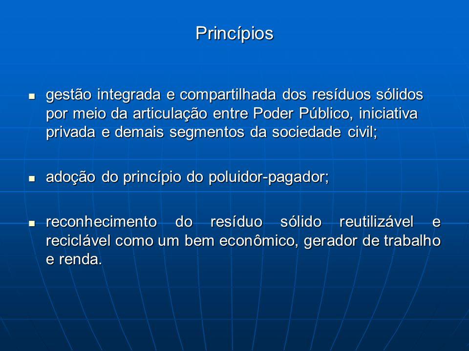 Princípios gestão integrada e compartilhada dos resíduos sólidos por meio da articulação entre Poder Público, iniciativa privada e demais segmentos da
