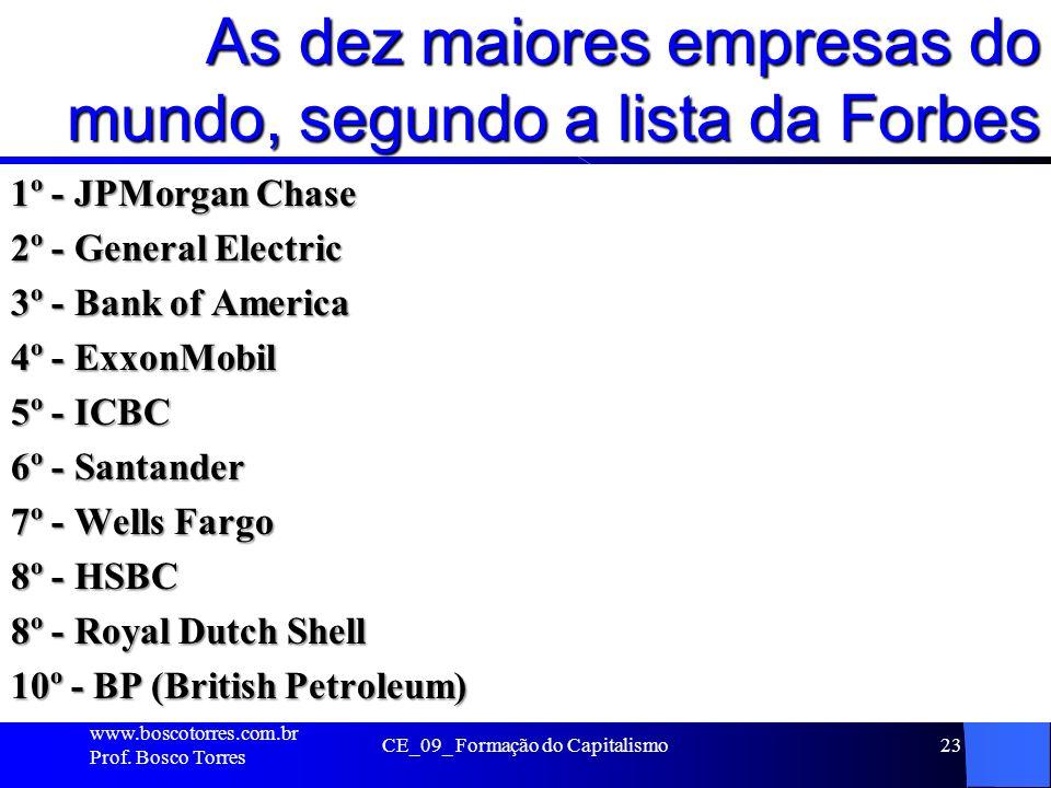As dez maiores empresas do mundo, segundo a lista da Forbes 1º - JPMorgan Chase 2º - General Electric 3º - Bank of America 4º - ExxonMobil 5º - ICBC 6