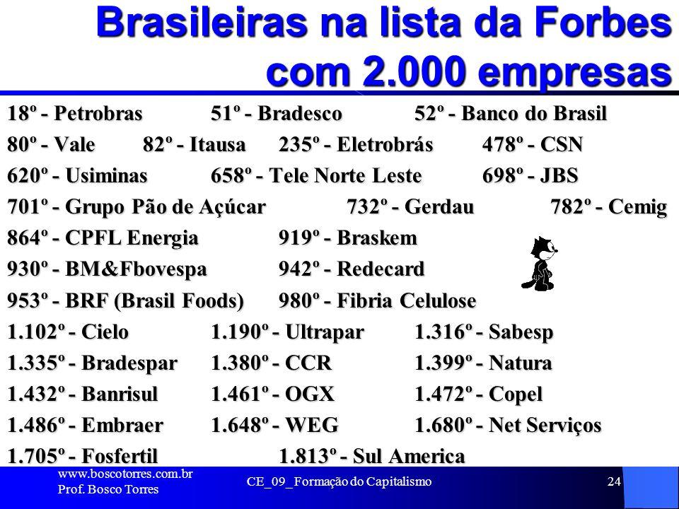 Brasileiras na lista da Forbes com 2.000 empresas 18º - Petrobras51º - Bradesco52º - Banco do Brasil 80º - Vale 82º - Itausa235º - Eletrobrás478º - CS