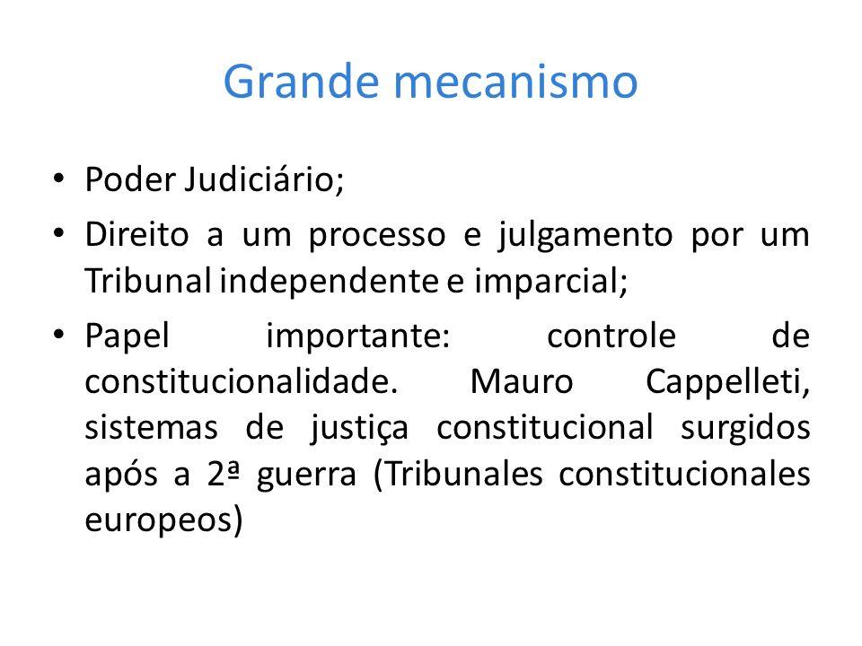 Grande mecanismo Poder Judiciário; Direito a um processo e julgamento por um Tribunal independente e imparcial; Papel importante: controle de constitu