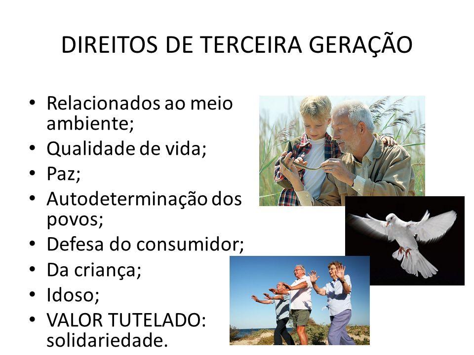 DIREITOS DE TERCEIRA GERAÇÃO Relacionados ao meio ambiente; Qualidade de vida; Paz; Autodeterminação dos povos; Defesa do consumidor; Da criança; Idos